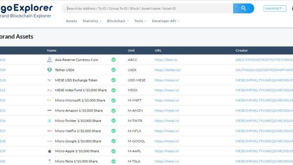Vous pouvez maintenant utiliser Crypto pour acheter des actions dans Tesla, Apple, Google MESE.io