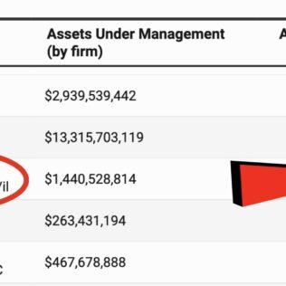Les Rothschild achètent du Bitcoin